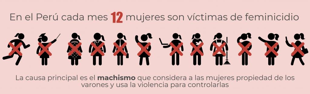 mujeres feminicidio