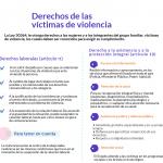 Derechos de las víctimas de violencia
