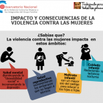 impacto y consecuencias de la violencia contra las mujeres