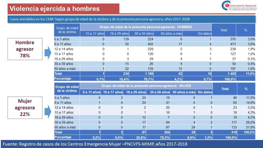 Violencia Económica Patrimonial _33