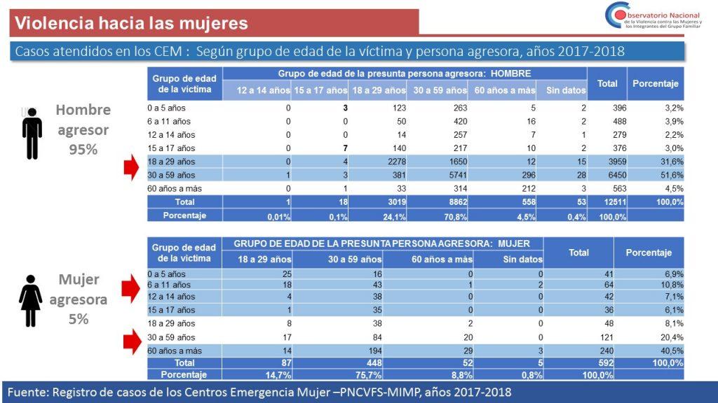Violencia Económica Patrimonial_20