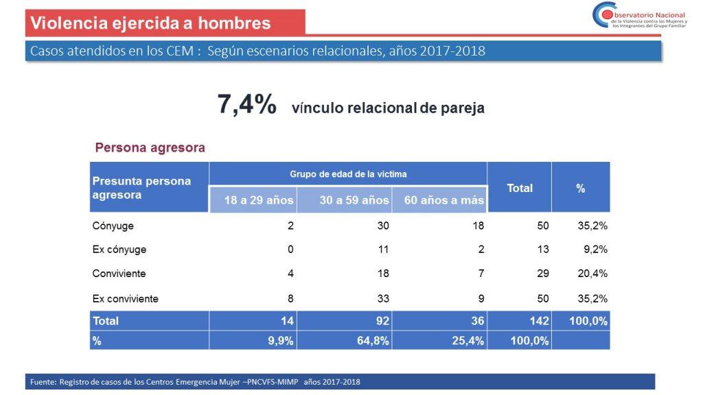 Violencia Económica Patrimonial_36