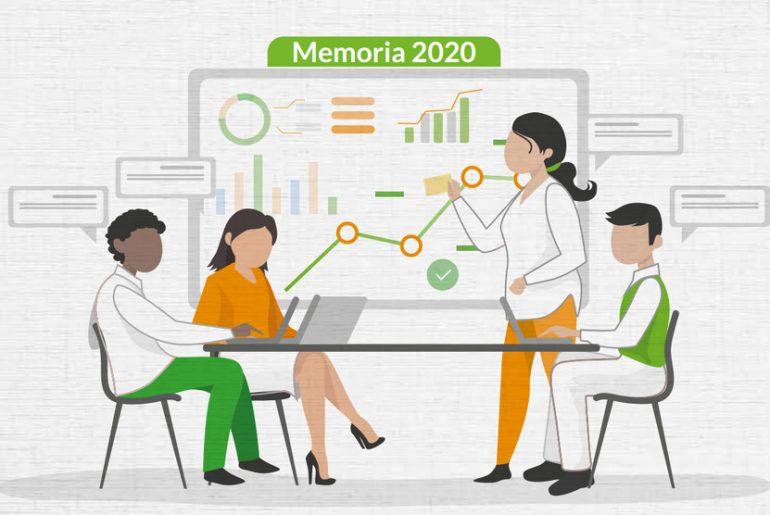 Memoria 2020 - Programa Presupuestal orientado a Resultados para la Reducción de la Violencia contra la Mujer PPoR RVcM_id